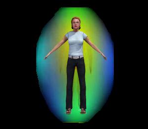 toroides mujer 3
